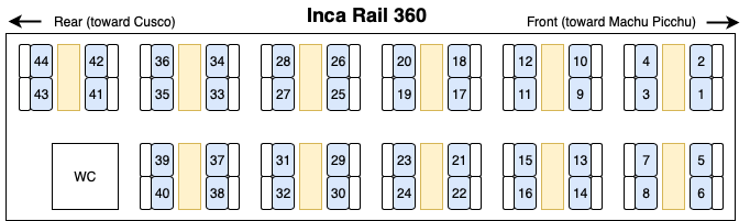 Seating chart for Inca Rail 360°