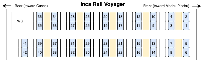 Seating chart for Inca Rail Voyager
